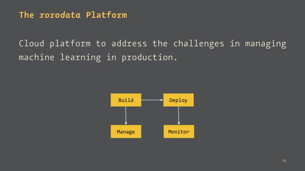The rorodata Platform Cloud platform to address...