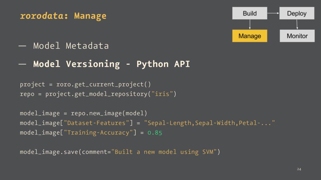 rorodata: Manage — Model Metadata — Model Versi...