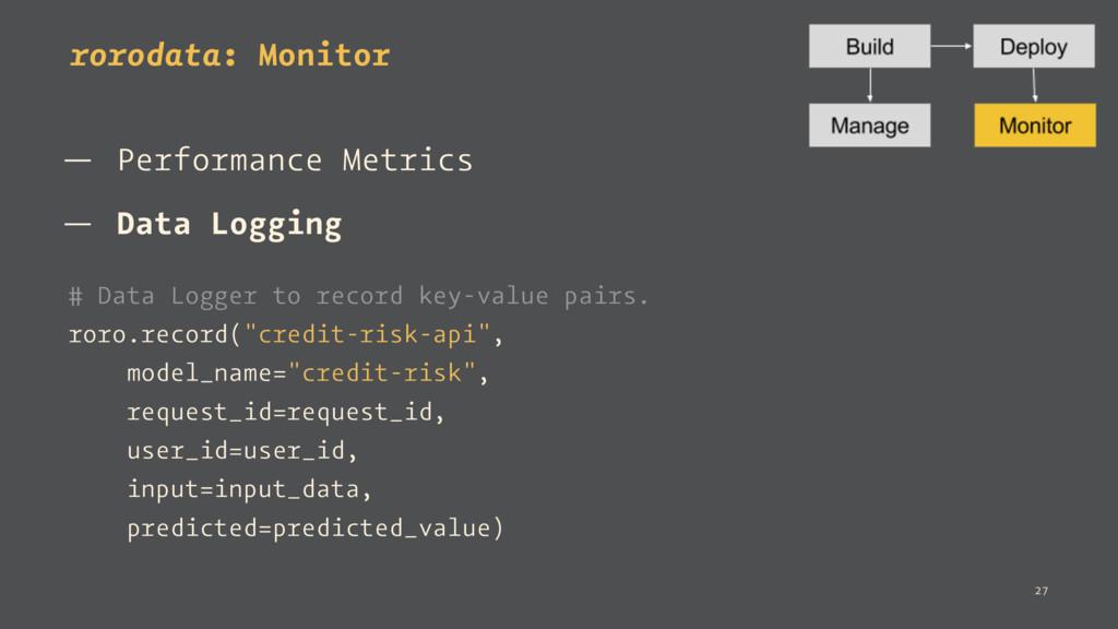 rorodata: Monitor — Performance Metrics — Data ...