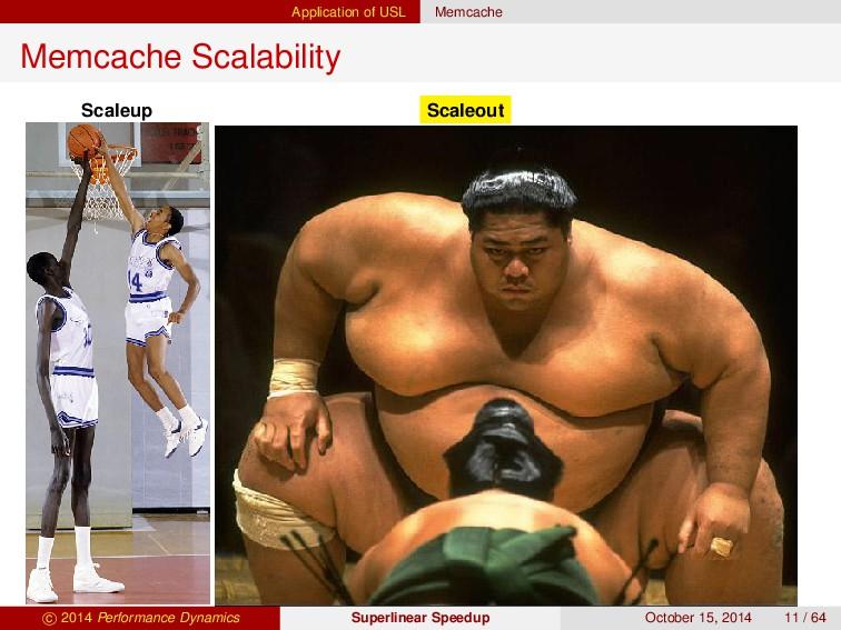 Application of USL Memcache Memcache Scalabilit...