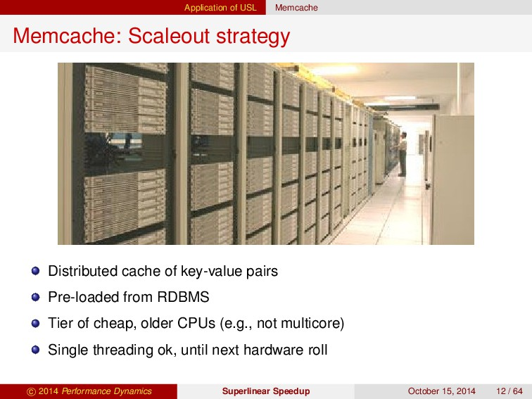 Application of USL Memcache Memcache: Scaleout ...