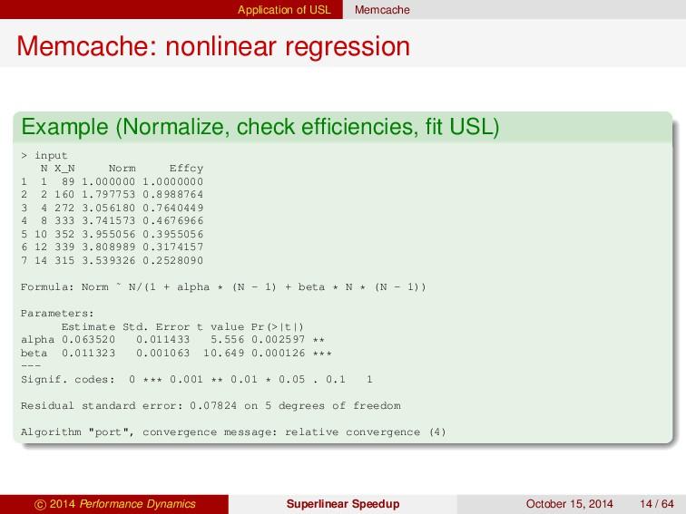 Application of USL Memcache Memcache: nonlinear...