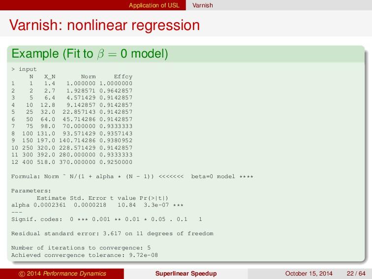 Application of USL Varnish Varnish: nonlinear r...