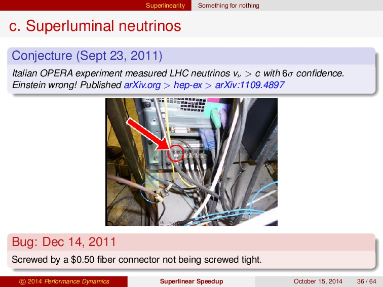 Superlinearity Something for nothing c. Superlu...