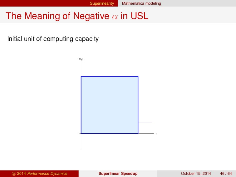 Superlinearity Mathematica modeling The Meaning...
