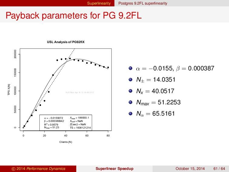 Superlinearity Postgres 9.2FL superlinearity Pa...