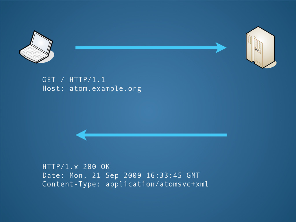 GET / HTTP/1.1 Host: atom.example.org HTTP/1.x ...
