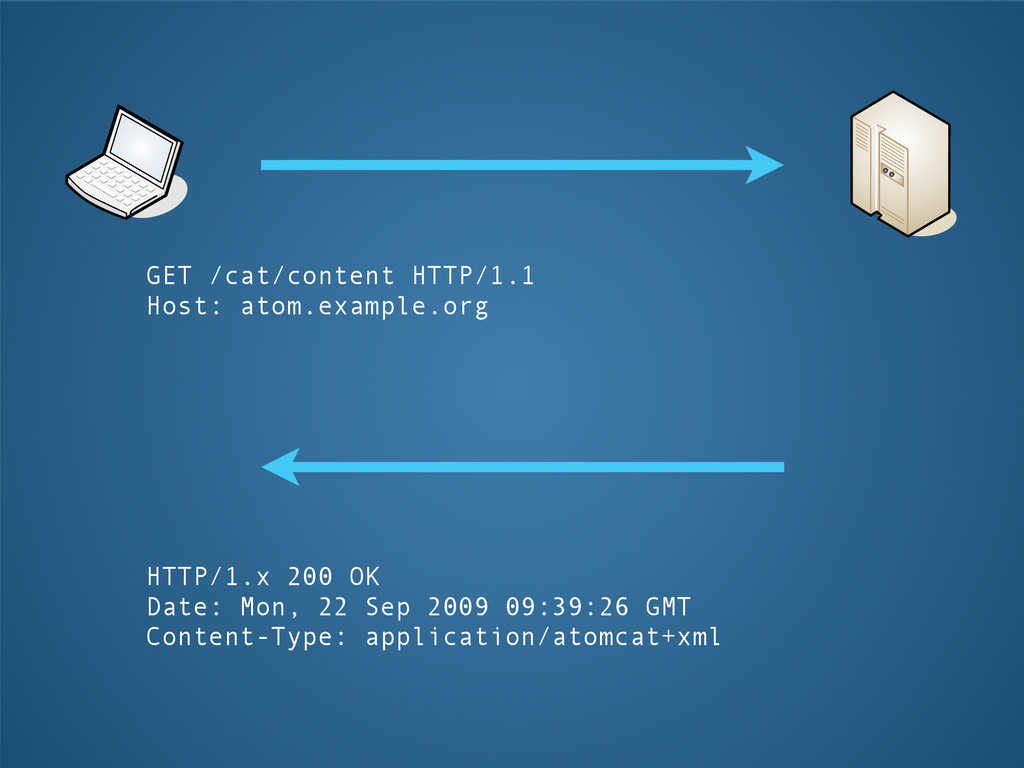 GET /cat/content HTTP/1.1 Host: atom.example.or...