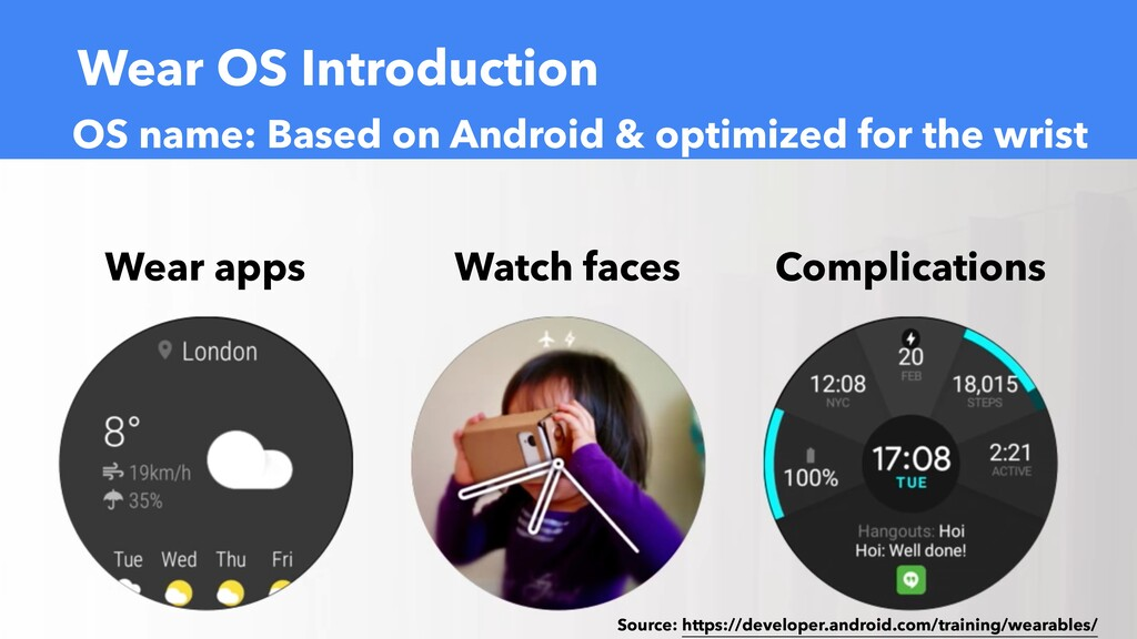 Wear OS Introduction  Wear apps Watch faces Co...