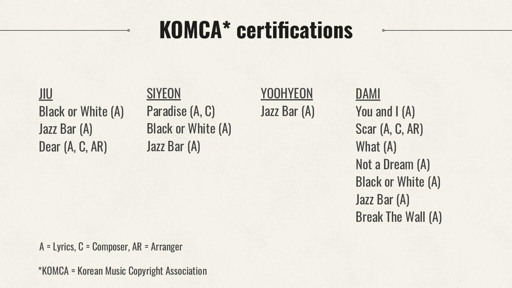 KOMCA* certifications JIU Black or White (A) Jaz...