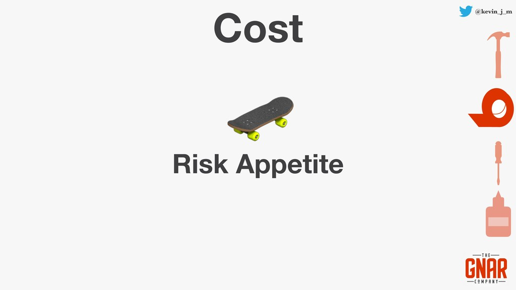 @kevin_j_m Cost Risk Appetite
