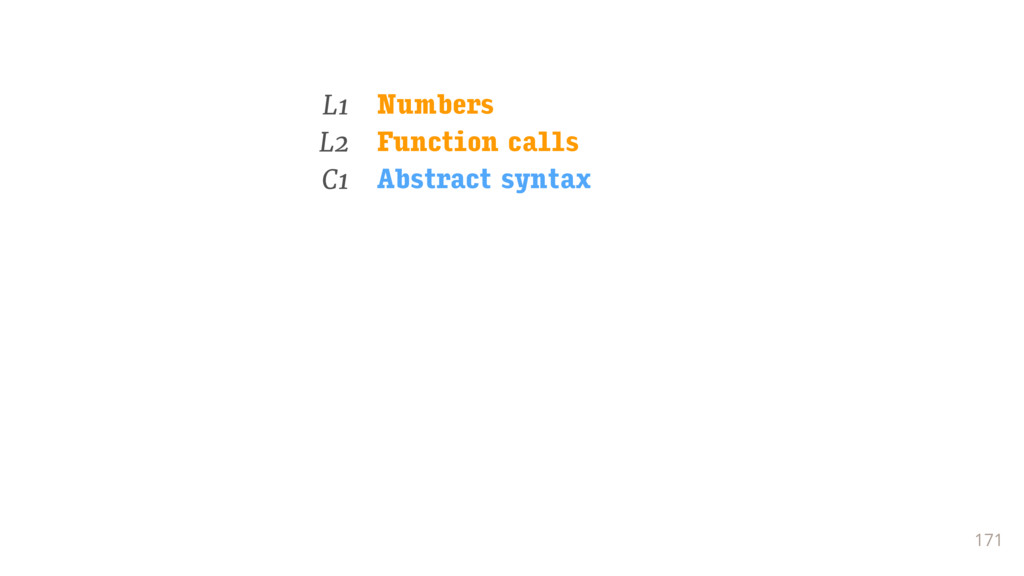 171 L1 Numbers L2 Function calls C1 Abstract sy...