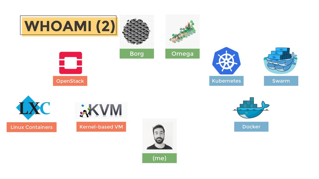 WHOAMI (2) (me) Borg Kubernetes Docker Swarm Op...
