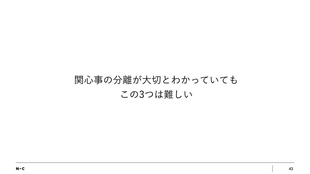 43 ؔ৺ͷ͕େͱΘ͔͍ͬͯͯ ͜ͷ͍ͭ͠