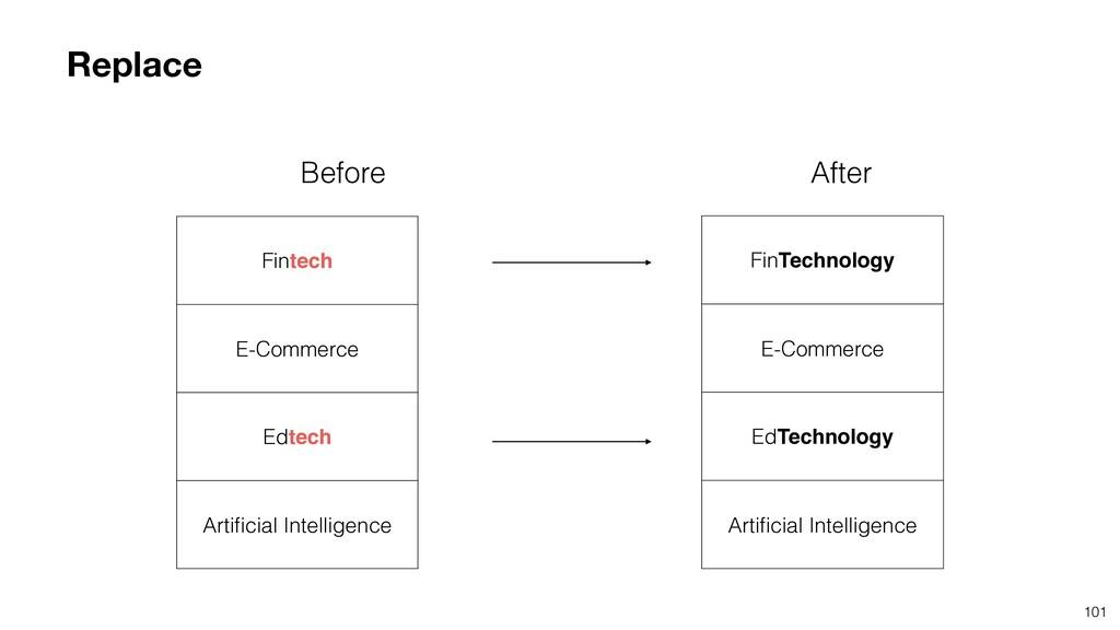 101 Fintech E-Commerce Edtech Artificial Intelli...