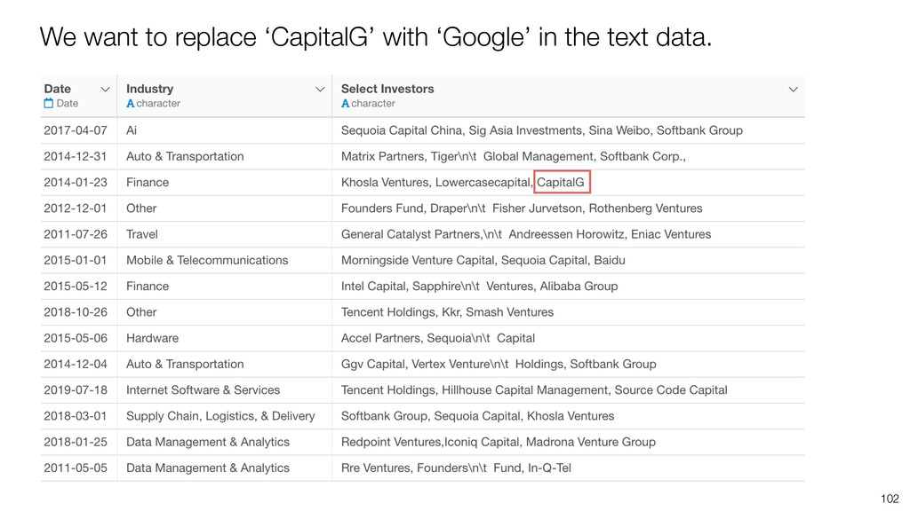 102 We want to replace 'CapitalG' with 'Google'...