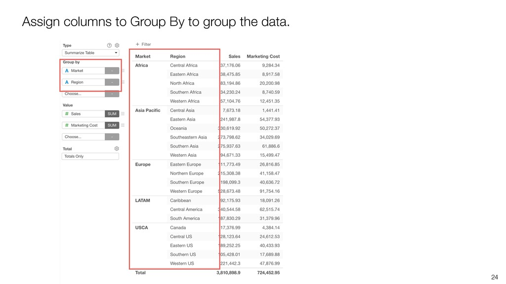 24 Assign columns to Group By to group the data.