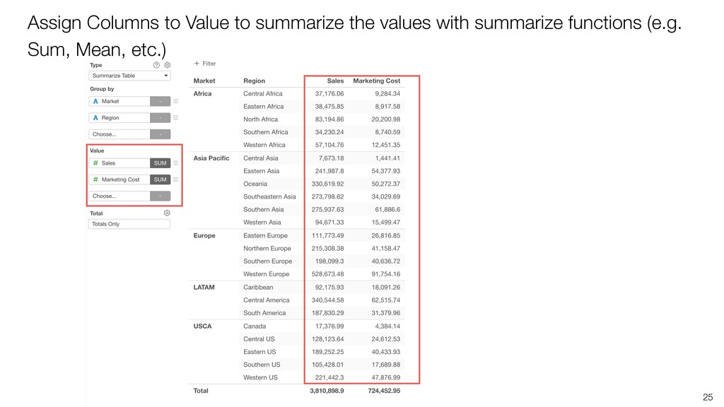 25 Assign Columns to Value to summarize the val...