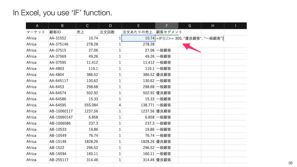38 In Excel, you use 'IF' function.