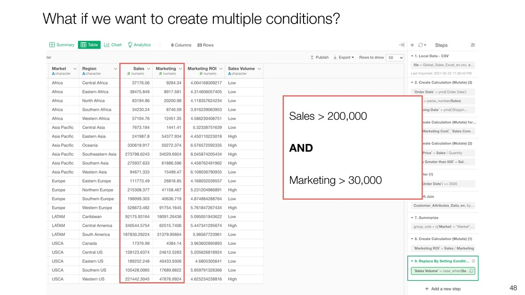 48 What if we want to create multiple condition...