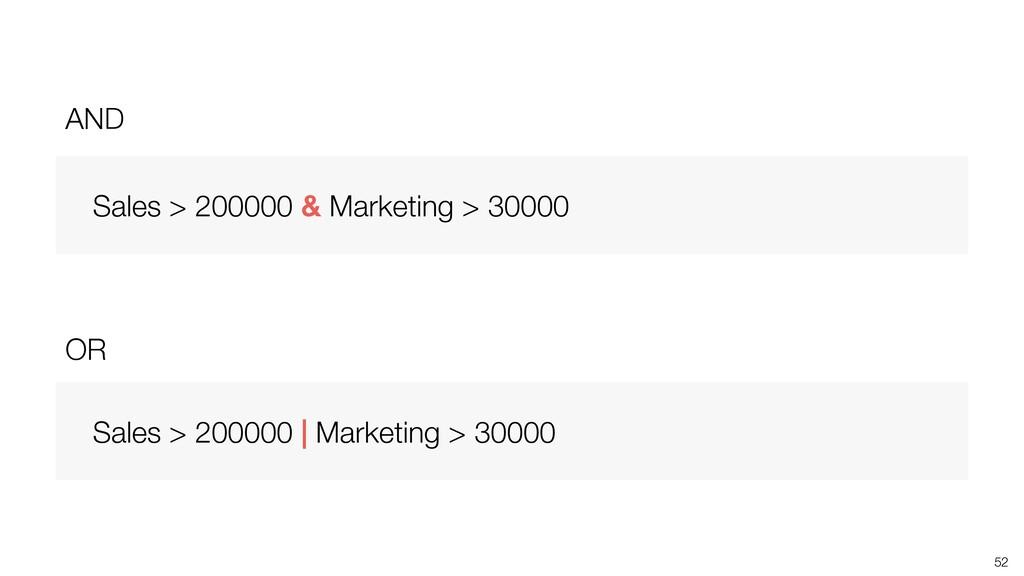 52 AND OR Sales > 200000 & Marketing > 30000 Sa...