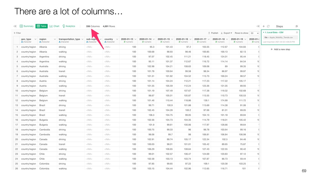 69 There are a lot of columns…