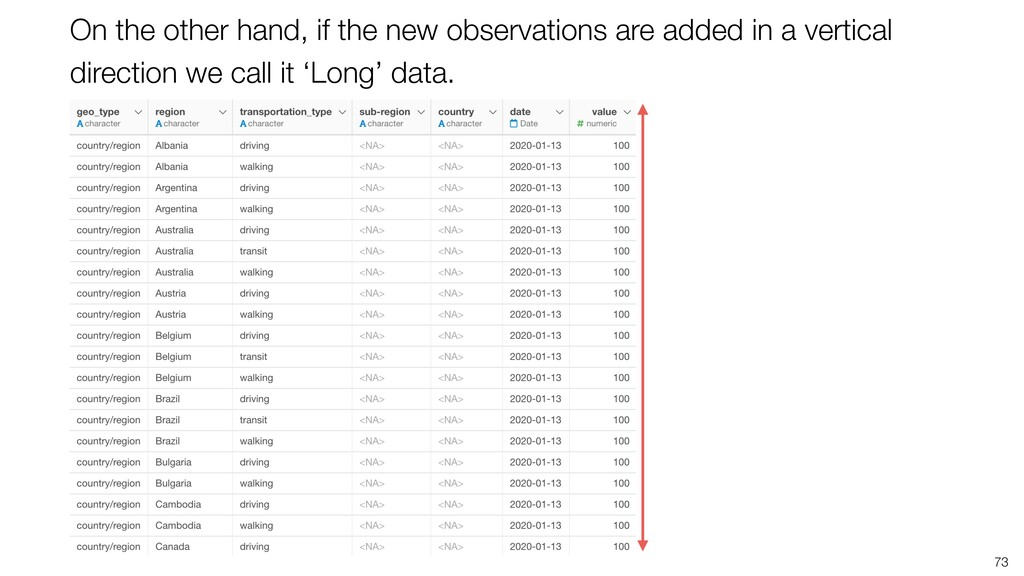73 On the other hand, if the new observations a...