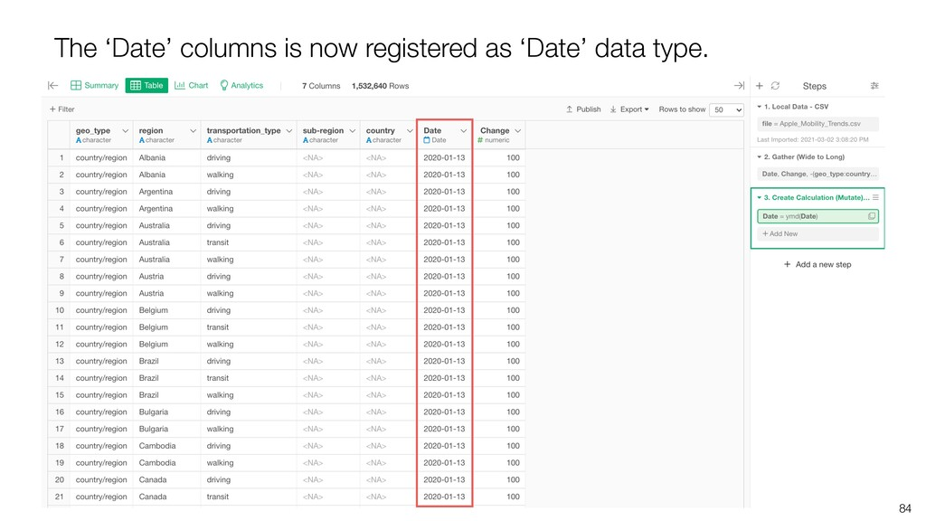84 The 'Date' columns is now registered as 'Dat...