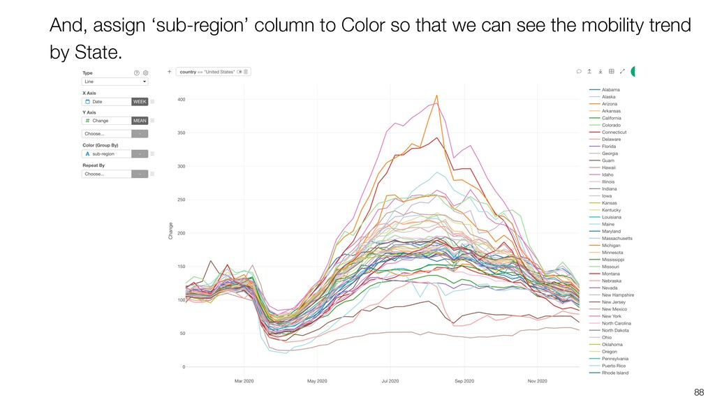88 And, assign 'sub-region' column to Color so ...