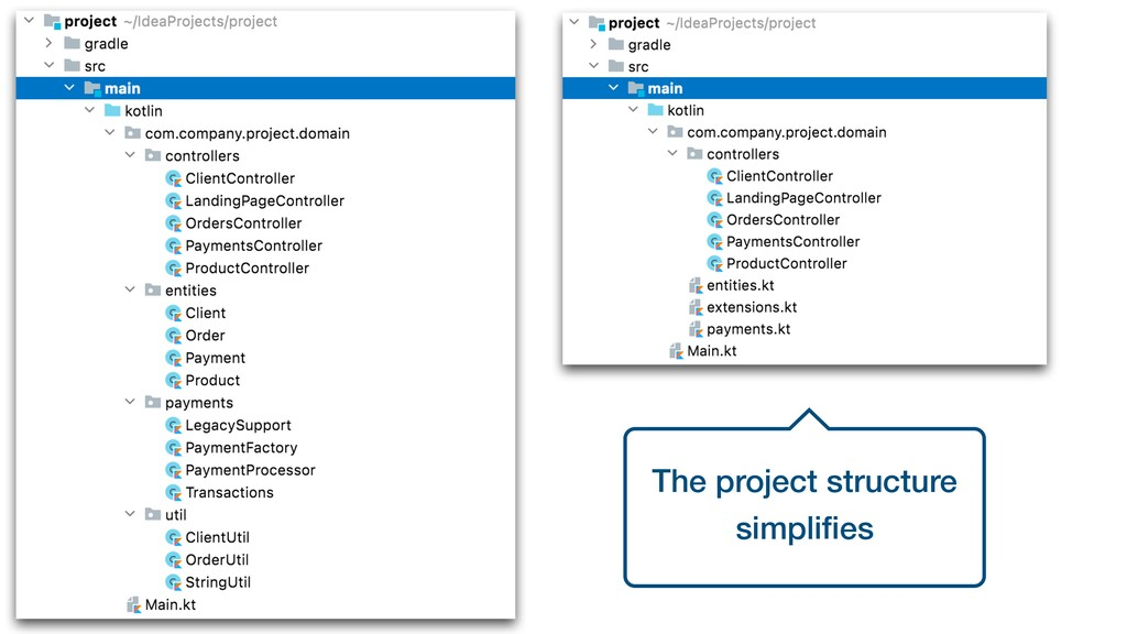 The project structure simpli fi es