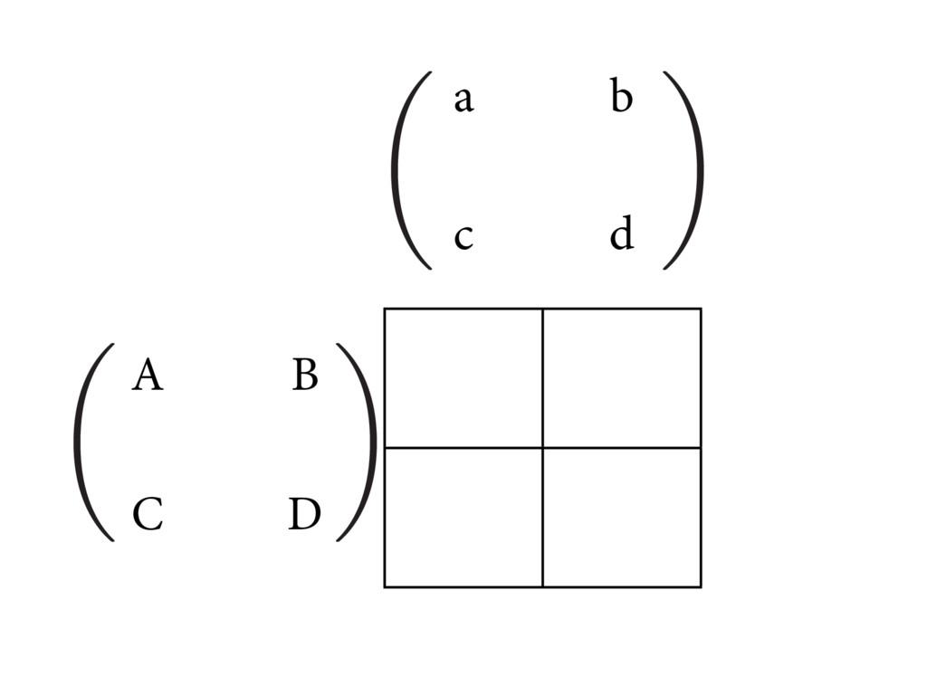 a b c d A B C D = αıIJĽŁ[J] + βıIJĽŁ[J] NJ ∼ .7/P...