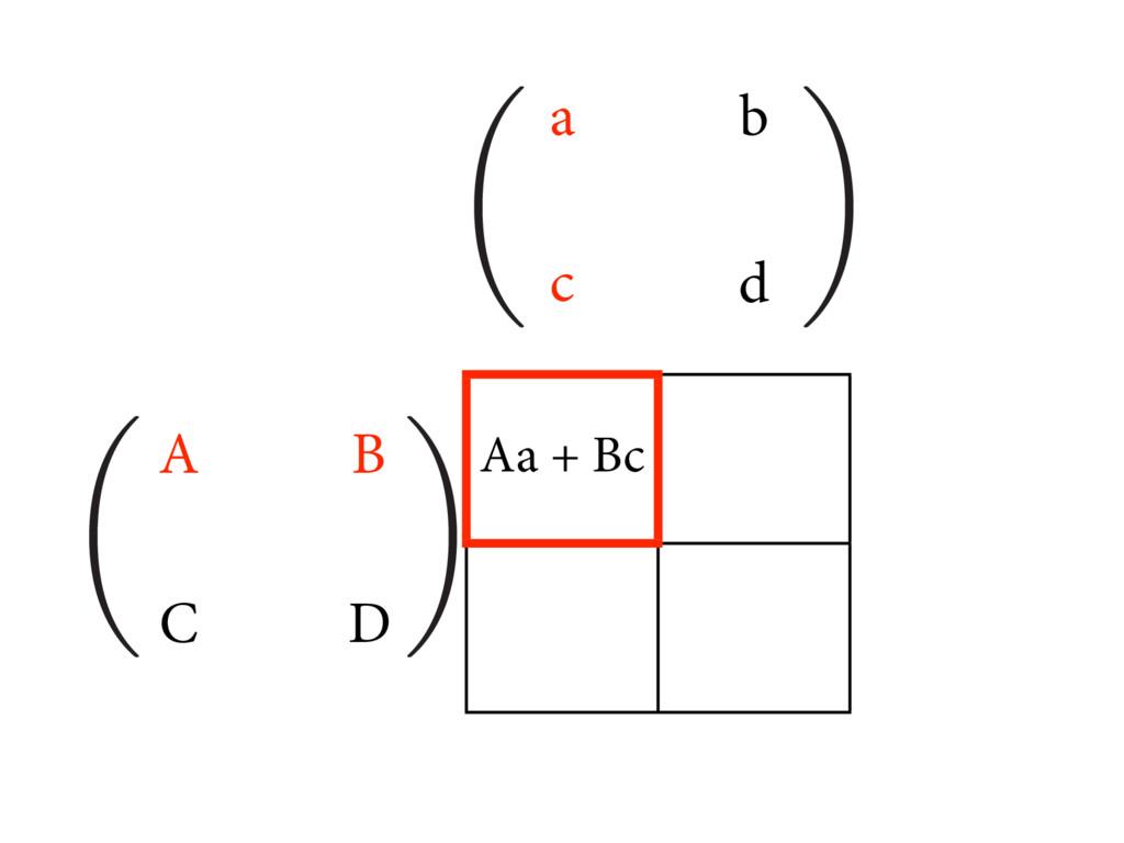 a b c d A B Aa + Bc C D = αıIJĽŁ[J] + βıIJĽŁ[J] N...