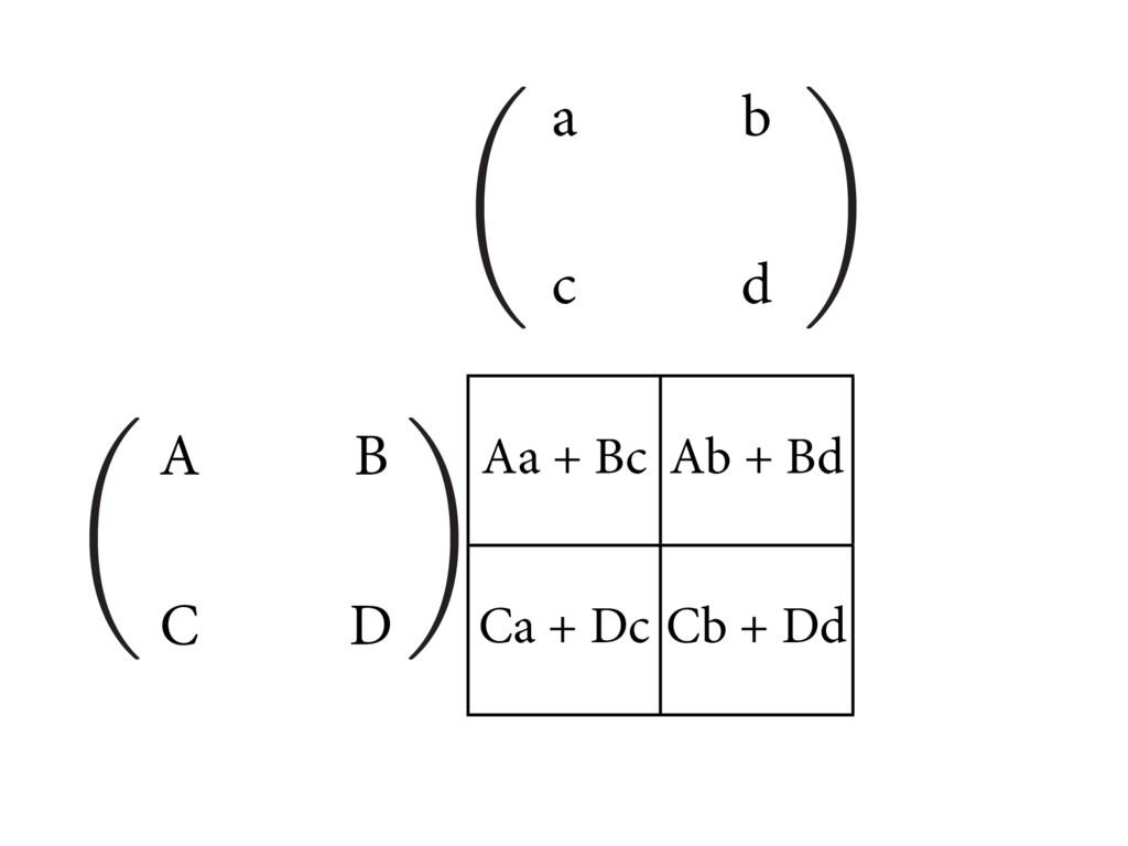 a b c d A B Aa + Bc Ab + Bd C D Ca + Dc Cb + Dd...