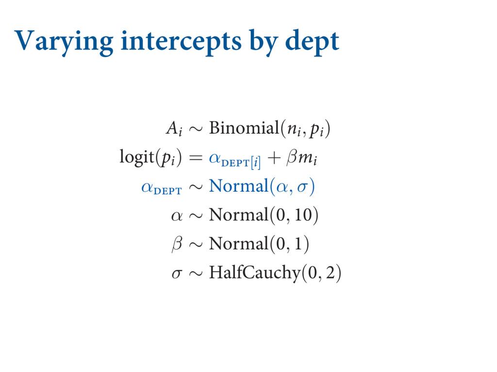 "Varying intercepts by dept  &9"".1-& ""%.*4..."