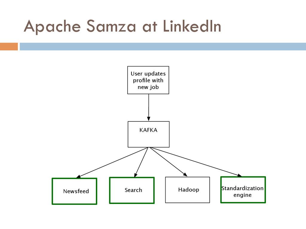 Apache Samza at LinkedIn User updates profile wi...