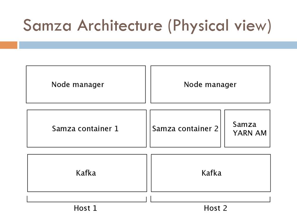 Samza Architecture (Physical view) Samza contai...