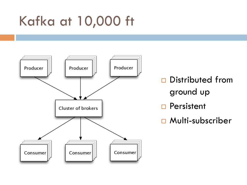 Kafka at 10,000 ft ¨ Distributed from ground ...