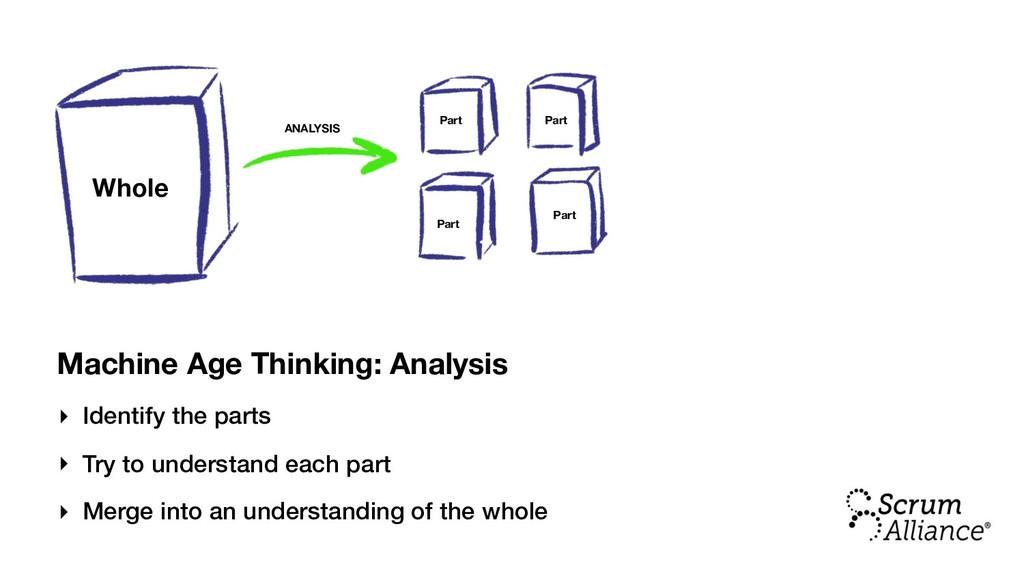 Machine Age Thinking: Analysis ‣ Identify the p...