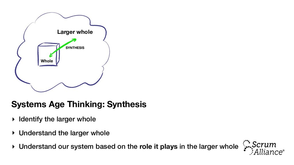 Systems Age Thinking: Synthesis ‣ Identify the ...