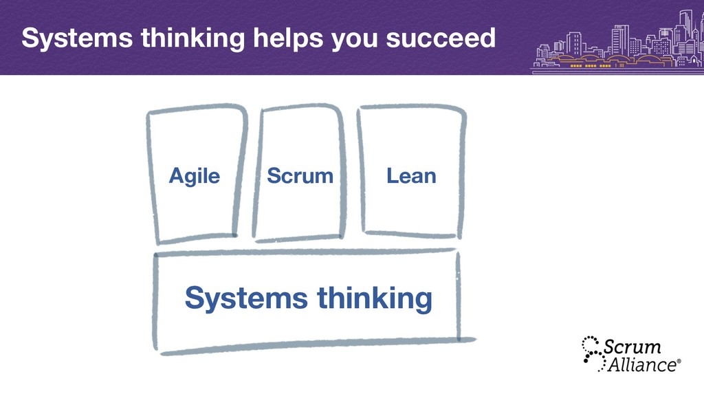 Systems thinking helps you succeed Systems thin...