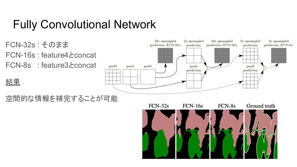 Fully Convolutional Network FCN-32s : そのまま FCN-...