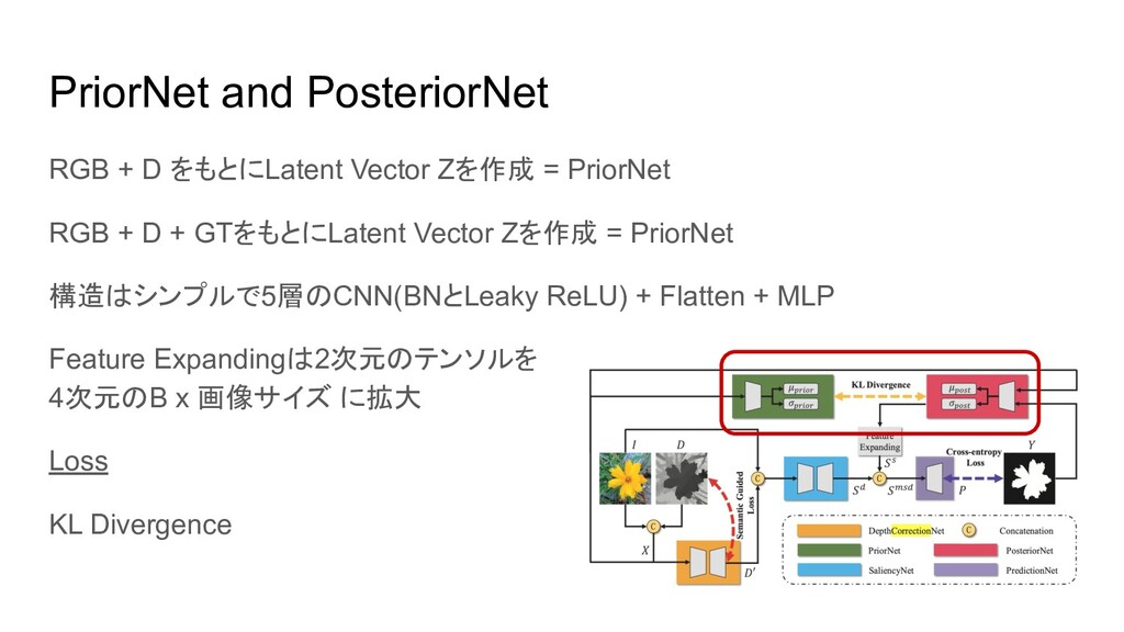 PriorNet and PosteriorNet RGB + D をもとにLatent Ve...