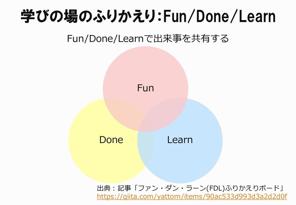 学びの場のふりかえり:Fun/Done/Learn Fun/Done/Learnで出来事を共有...