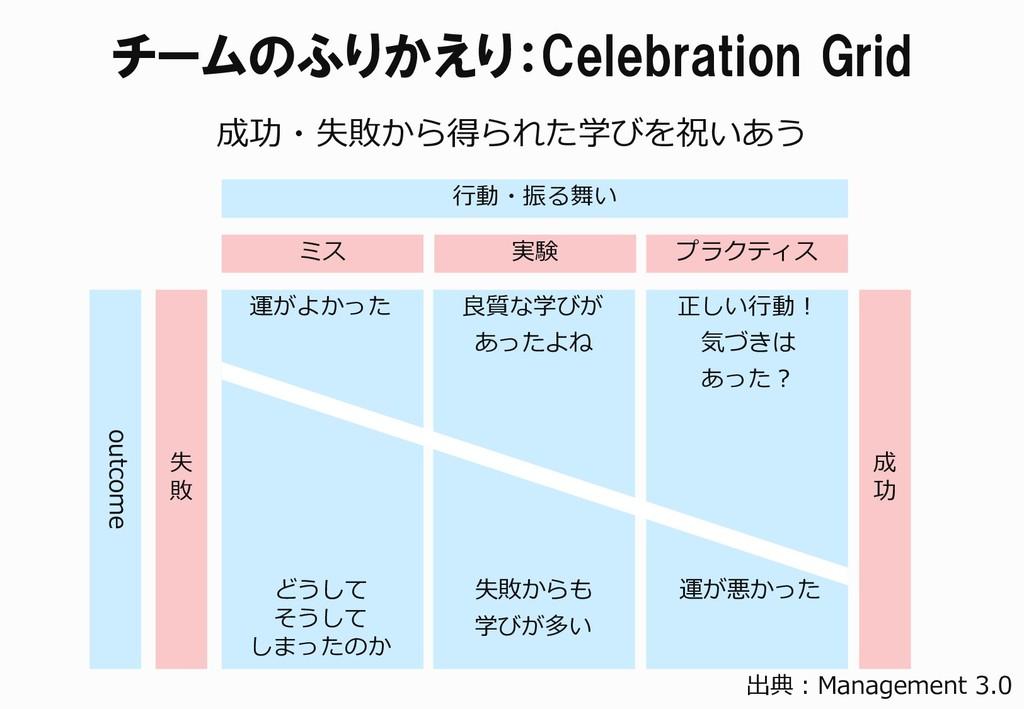 チームのふりかえり:Celebration Grid 成功・失敗から得られた学びを祝いあう 出...