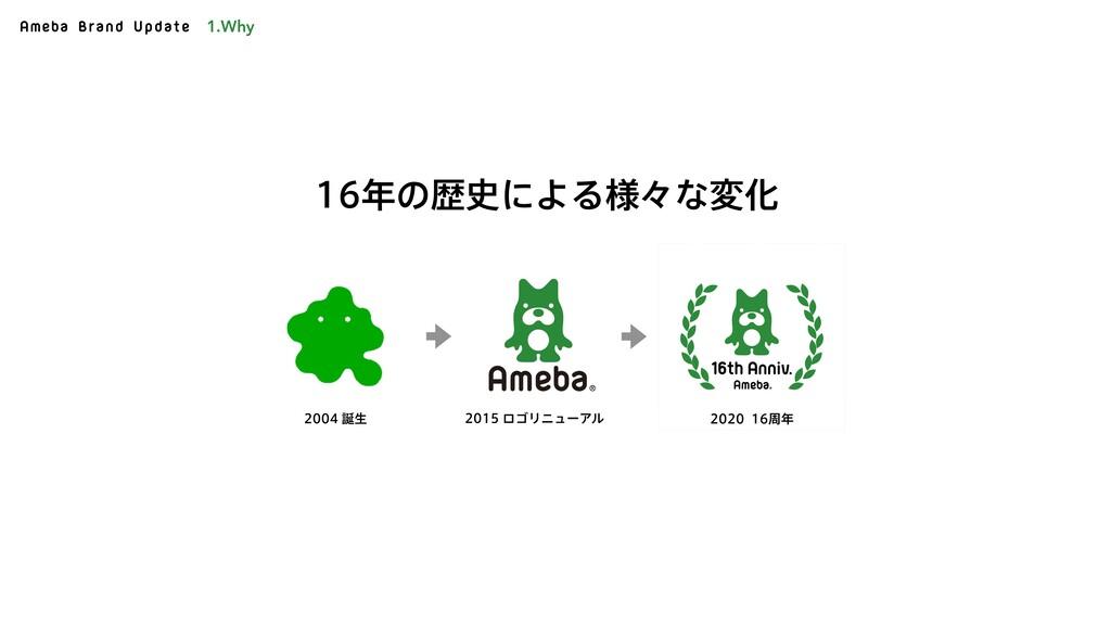 Ameba Brand Update ͷྺʹΑΔ༷ʑͳมԽ ੜ ...