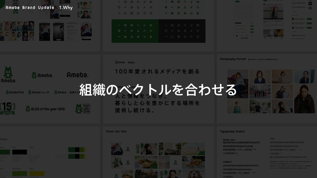 Ameba Brand Update ৫ͷϕΫτϧΛ߹ΘͤΔ 1.Why