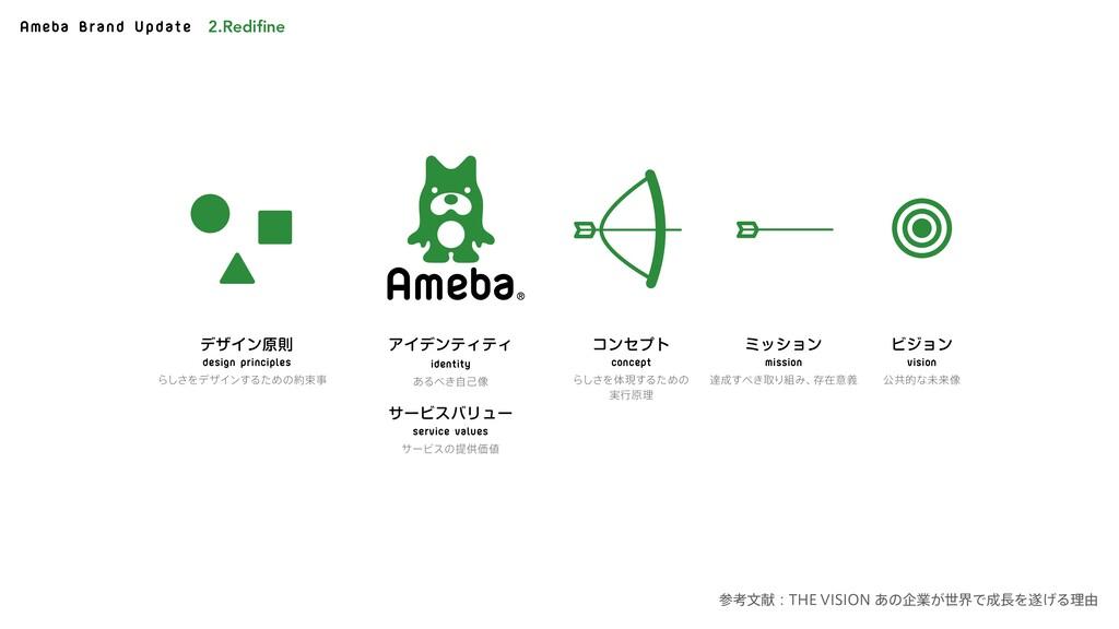 Ameba Brand Update ެڞతͳະདྷ૾ vision ୡ͖͢औΓΈɺ ଘࡏ...