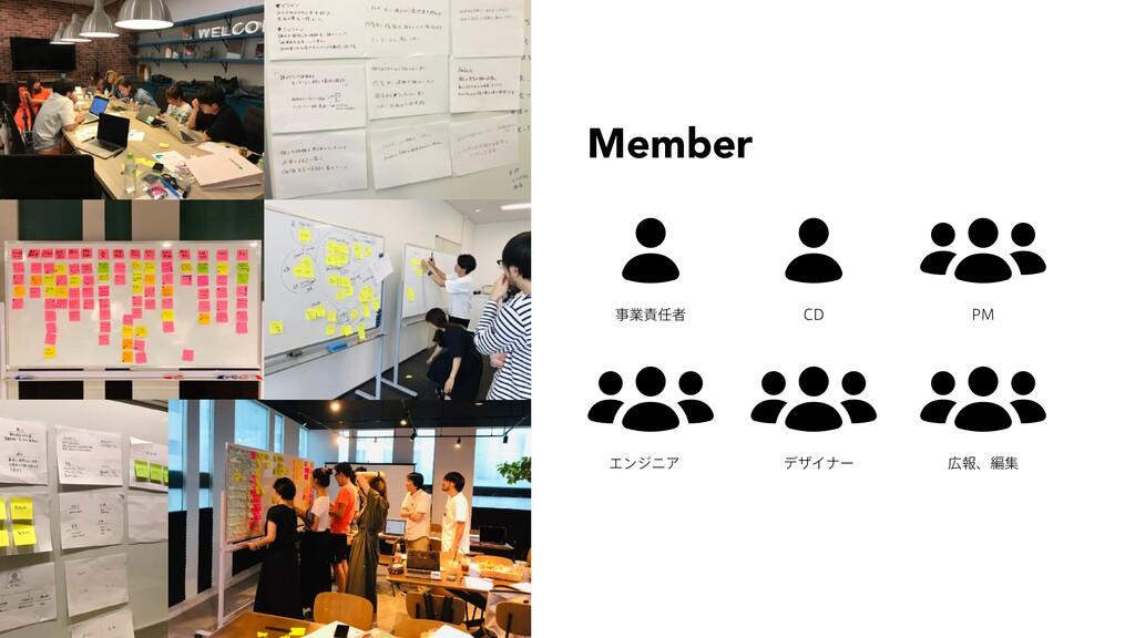 ۀऀ $% σβΠφʔ ΤϯδχΞ 1. ใɺฤू Member