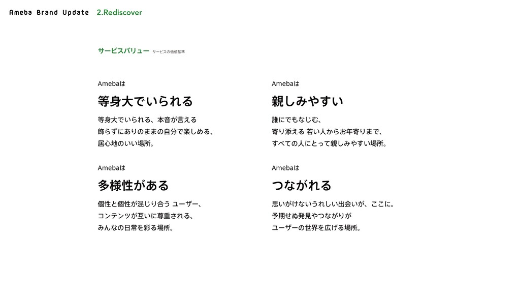 Ameba Brand Update αʔϏεͷՁج४ 2.Rediscover