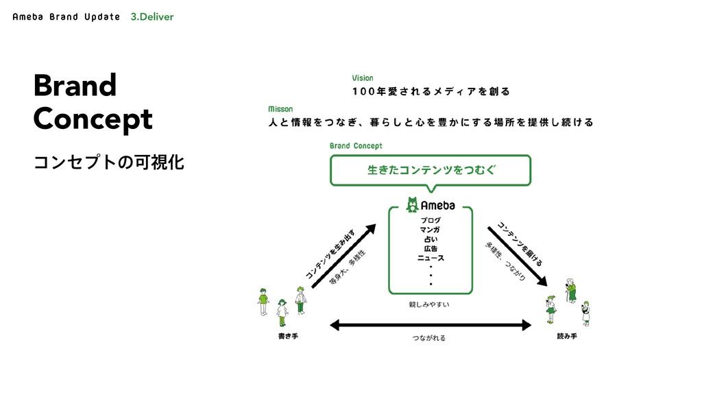 Ameba Brand Update Brand Concept ίϯηϓτͷՄࢹԽ 3.De...